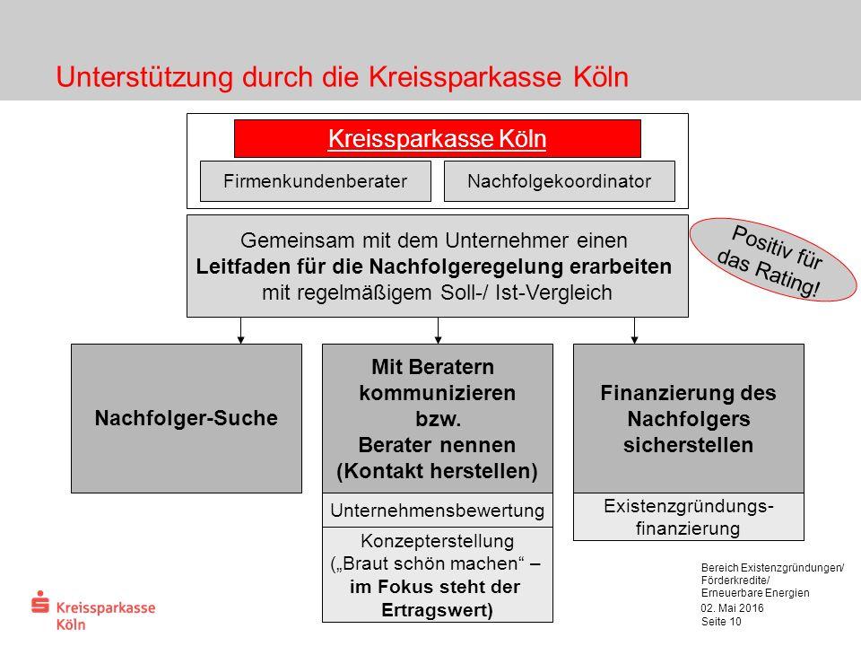 02. Mai 2016 Bereich Existenzgründungen/ Förderkredite/ Erneuerbare Energien Seite 10 Unterstützung durch die Kreissparkasse Köln Kreissparkasse Köln