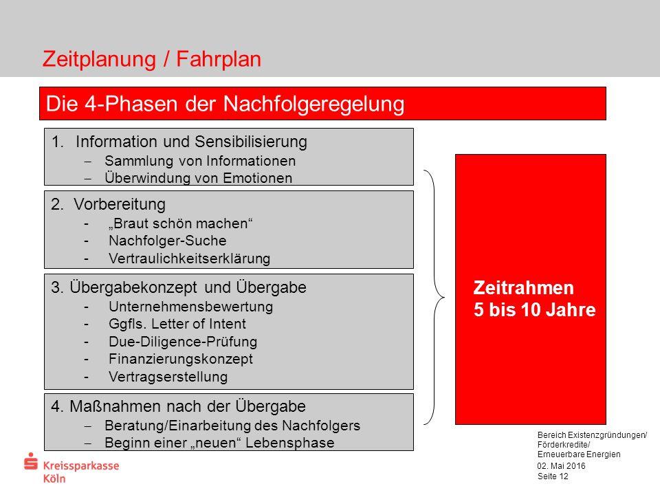 02. Mai 2016 Bereich Existenzgründungen/ Förderkredite/ Erneuerbare Energien Seite 12 Zeitplanung / Fahrplan Die 4-Phasen der Nachfolgeregelung 2. Vor