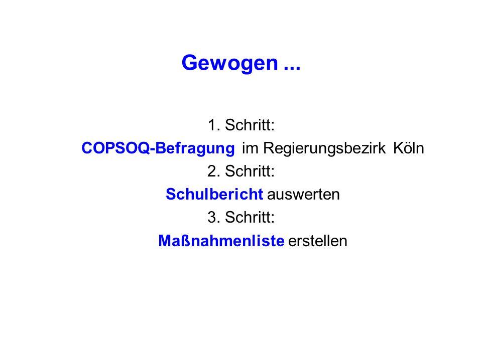 Gewogen... 1. Schritt: COPSOQ-Befragung im Regierungsbezirk Köln 2. Schritt: Schulbericht auswerten 3. Schritt: Maßnahmenliste erstellen