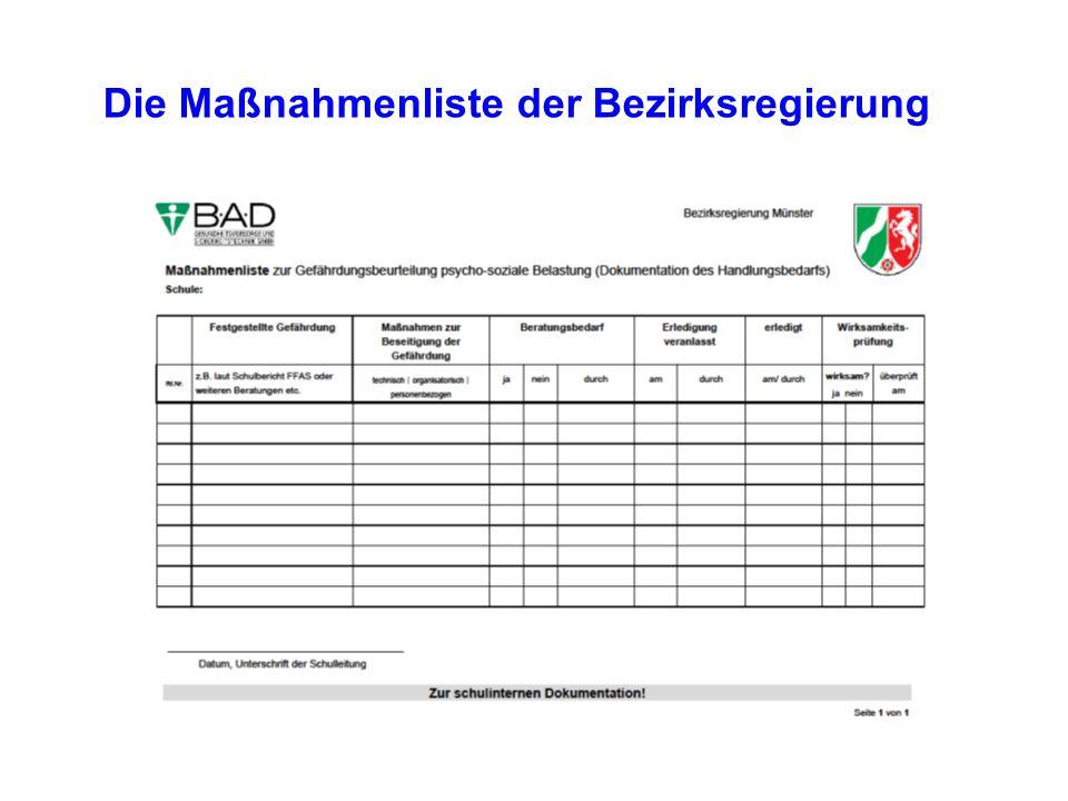 Die Maßnahmenliste der Bezirksregierung