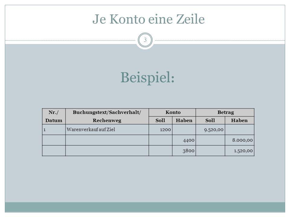 Je Konto eine Zeile 3 Beispiel : Nr./Buchungstext/Sachverhalt/KontoBetrag DatumRechenwegSollHabenSollHaben 1Warenverkauf auf Ziel12009.520,00 44008.00