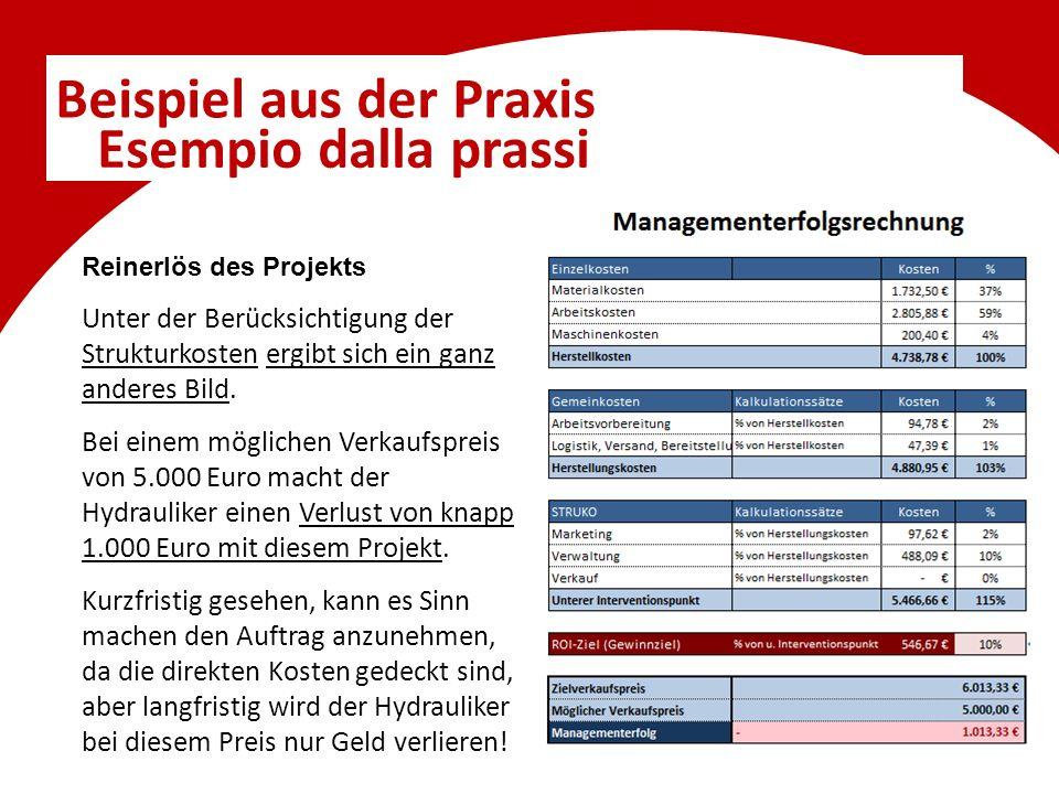 Beispiel aus der Praxis Esempio dalla prassi Reinerlös des Projekts Unter der Berücksichtigung der Strukturkosten ergibt sich ein ganz anderes Bild. B