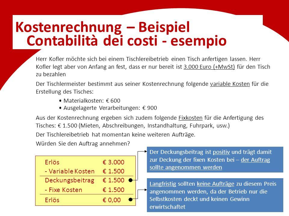 Kostenrechnung – Beispiel Contabilità dei costi - esempio Herr Kofler möchte sich bei einem Tischlereibetrieb einen Tisch anfertigen lassen.
