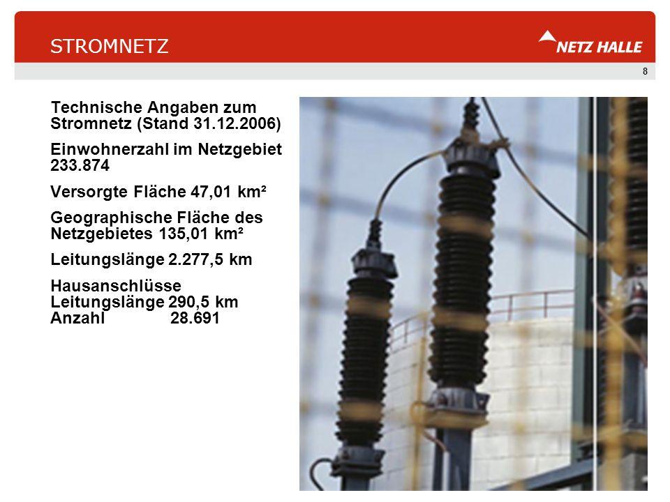 8 STROMNETZ Technische Angaben zum Stromnetz (Stand 31.12.2006) Einwohnerzahl im Netzgebiet 233.874 Versorgte Fläche 47,01 km² Geographische Fläche de