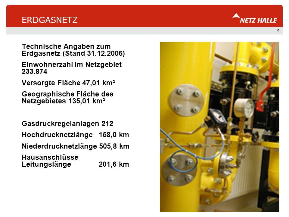 9 ERDGASNETZ Technische Angaben zum Erdgasnetz (Stand 31.12.2006) Einwohnerzahl im Netzgebiet 233.874 Versorgte Fläche 47,01 km² Geographische Fläche