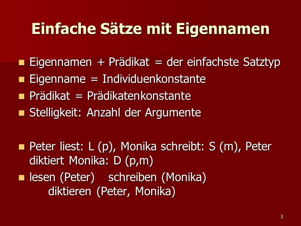 3 Einfache Sätze mit Eigennamen Eigennamen + Prädikat = der einfachste Satztyp Eigennamen + Prädikat = der einfachste Satztyp Eigenname = Individuenkonstante Eigenname = Individuenkonstante Prädikat = Prädikatenkonstante Prädikat = Prädikatenkonstante Stelligkeit: Anzahl der Argumente Stelligkeit: Anzahl der Argumente Peter liest: L (p), Monika schreibt: S (m), Peter diktiert Monika: D (p,m) Peter liest: L (p), Monika schreibt: S (m), Peter diktiert Monika: D (p,m) lesen (Peter)schreiben (Monika) diktieren (Peter, Monika) lesen (Peter)schreiben (Monika) diktieren (Peter, Monika)