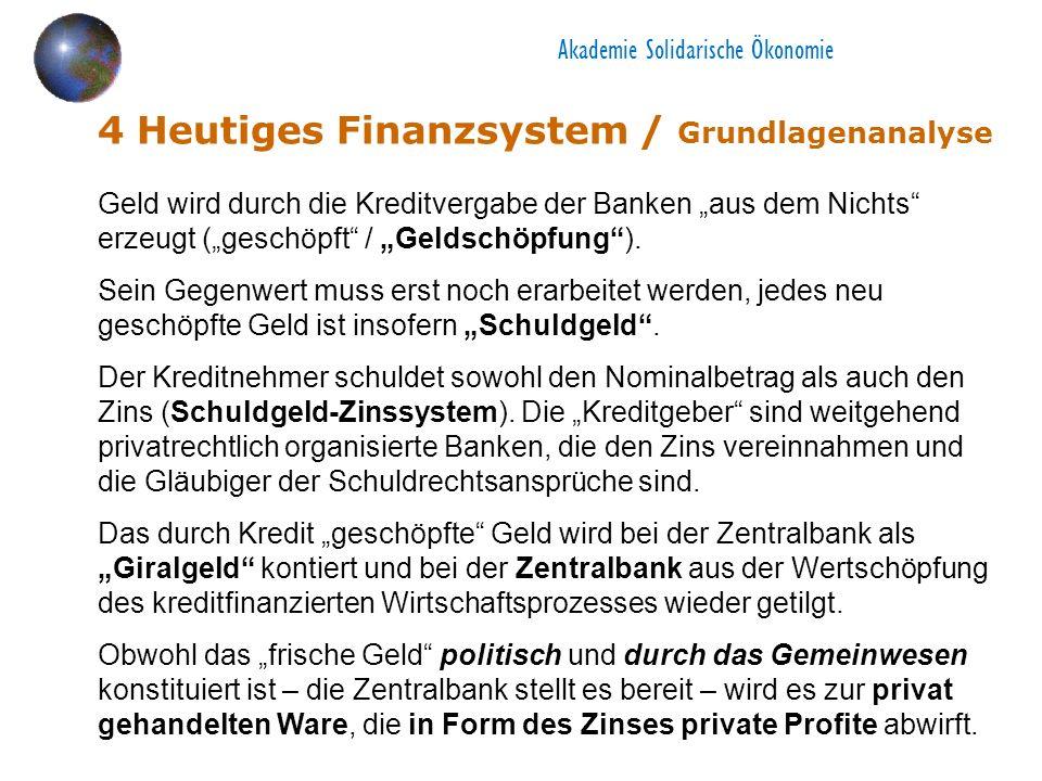 """4 Heutiges Finanzsystem / Grundlagenanalyse Geld wird durch die Kreditvergabe der Banken """"aus dem Nichts erzeugt (""""geschöpft / """"Geldschöpfung )."""