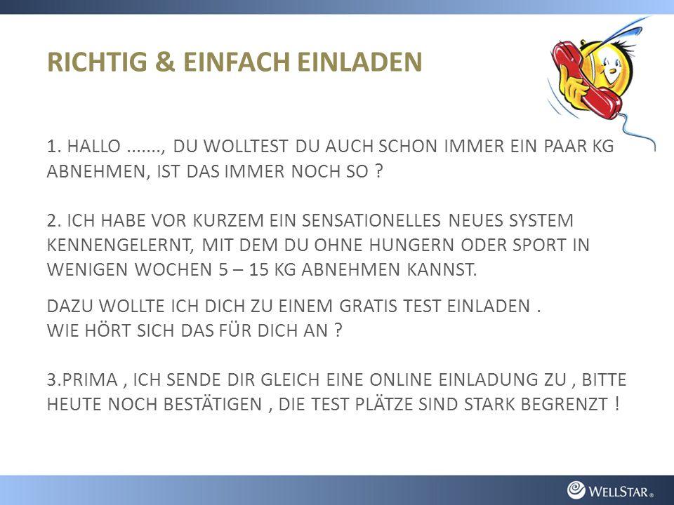 RICHTIG & EINFACH EINLADEN 1.