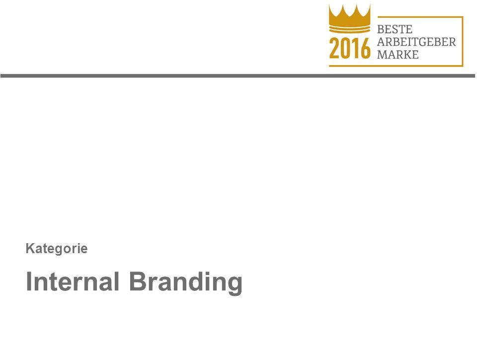 Kategorie Internal Branding