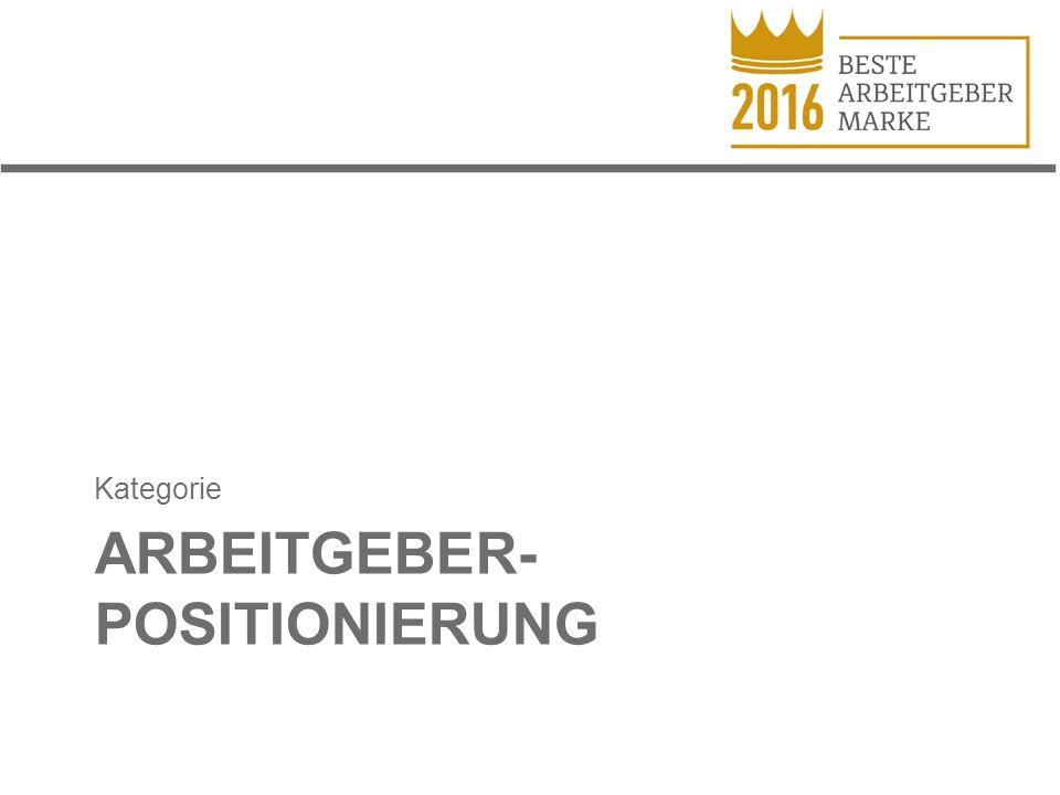 ARBEITGEBER- POSITIONIERUNG Kategorie
