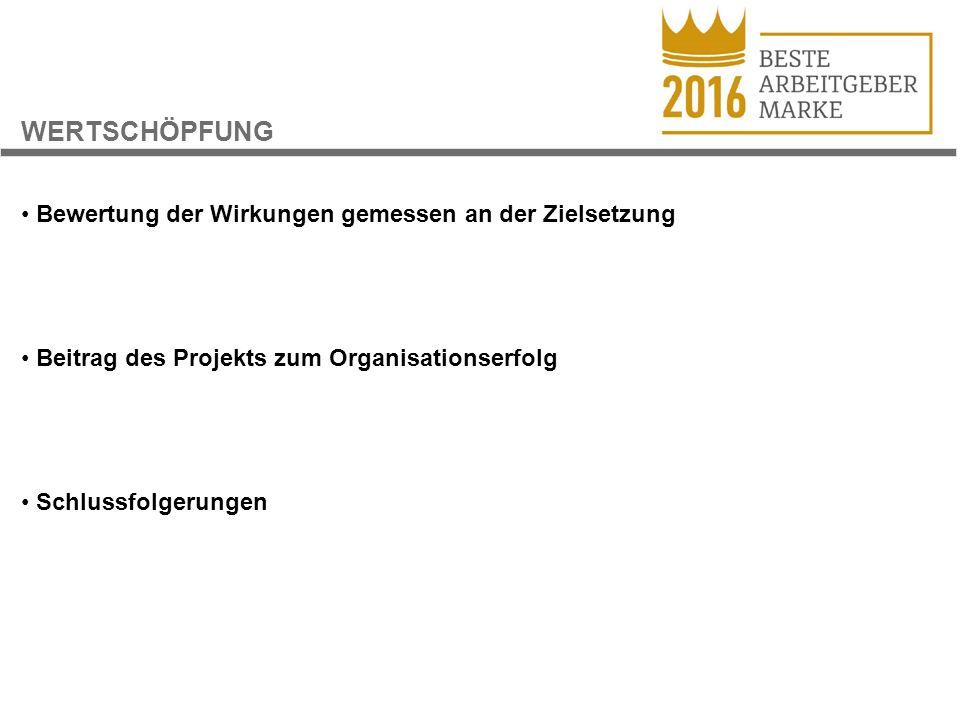 WERTSCHÖPFUNG Bewertung der Wirkungen gemessen an der Zielsetzung Beitrag des Projekts zum Organisationserfolg Schlussfolgerungen