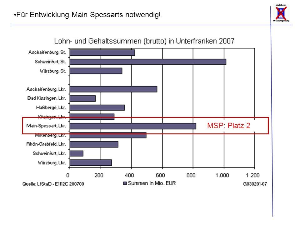 MSP: Platz 2 Für Entwicklung Main Spessarts notwendig!