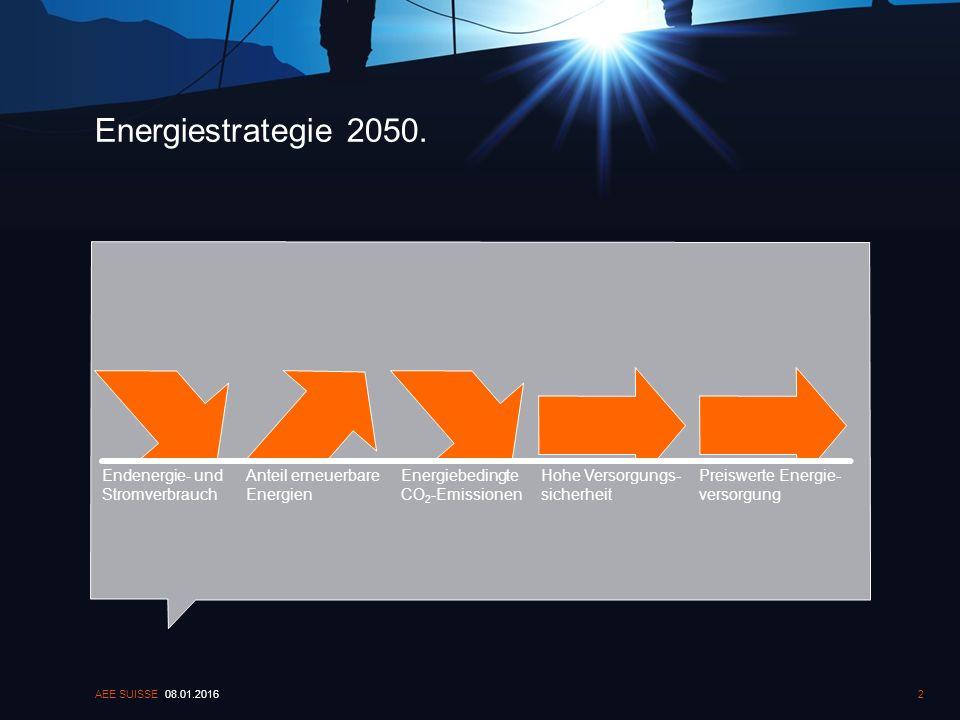 Energiestrategie 2050. 08.01.2016AEE SUISSE2 Anteil erneuerbare Energien Endenergie- und Stromverbrauch Energiebedingte CO 2 -Emissionen Hohe Versorgu
