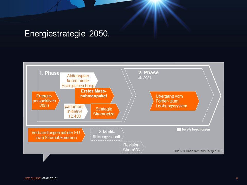 Energiestrategie 2050. 08.01.2016AEE SUISSE5 Quelle: Bundesamt für Energie BFE 2. Phase ab 2021 Übergang vom Förder- zum Lenkungssystem Aktionsplan ko