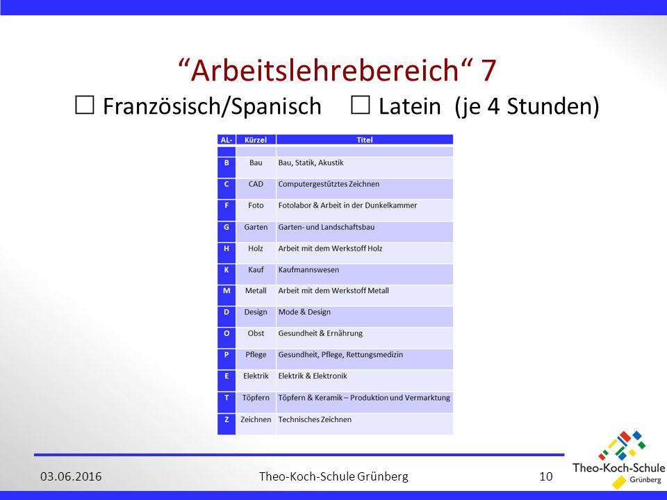 Theo-Koch-Schule Grünberg1003.06.2016 Arbeitslehrebereich 7  Französisch/Spanisch  Latein (je 4 Stunden)