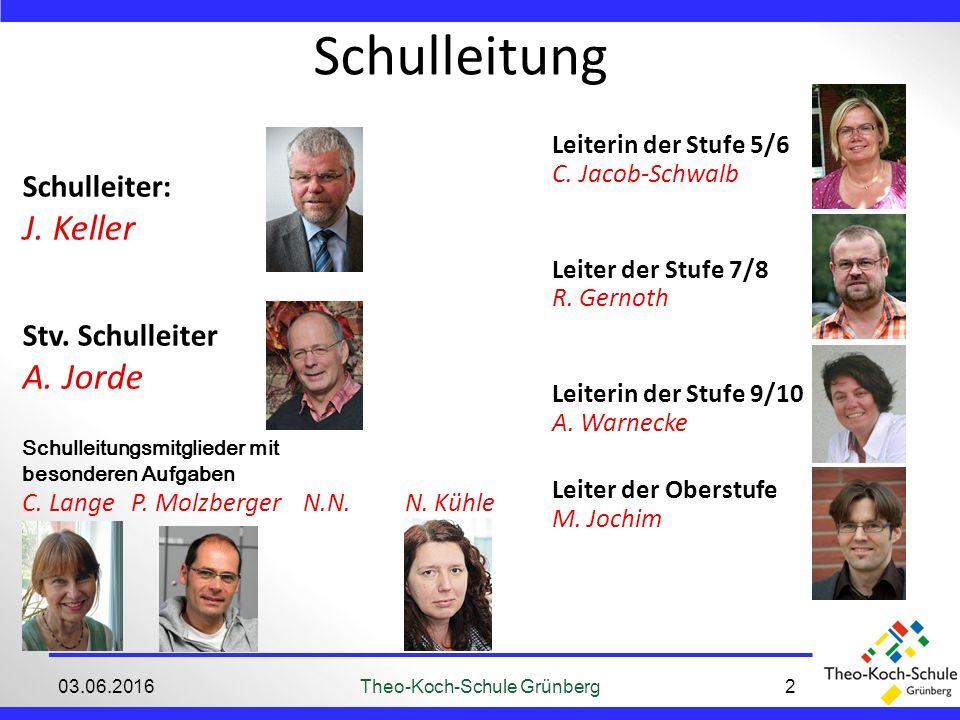 Schulleitung Schulleiter: J. Keller Stv. Schulleiter A.