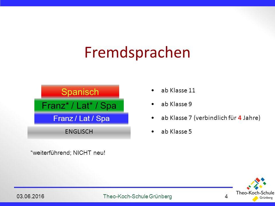 Fremdsprachen 03.06.2016Theo-Koch-Schule Grünberg4 *weiterführend; NICHT neu.