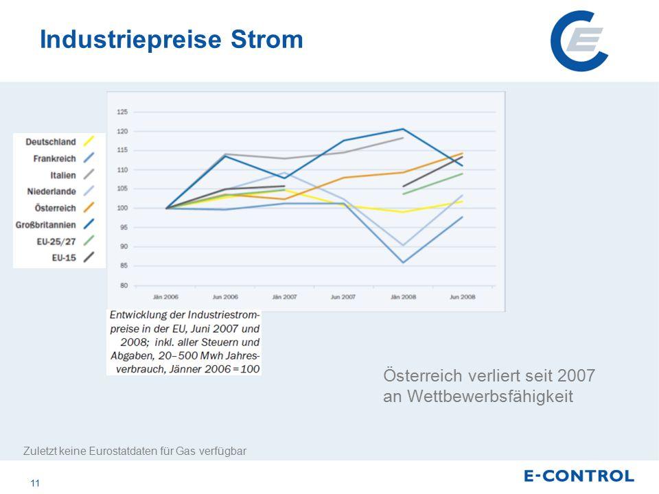 Industriepreise Strom Österreich verliert seit 2007 an Wettbewerbsfähigkeit Zuletzt keine Eurostatdaten für Gas verfügbar 11