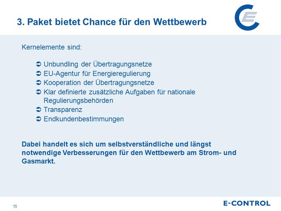 3. Paket bietet Chance für den Wettbewerb Kernelemente sind:  Unbundling der Übertragungsnetze  EU-Agentur für Energieregulierung  Kooperation der