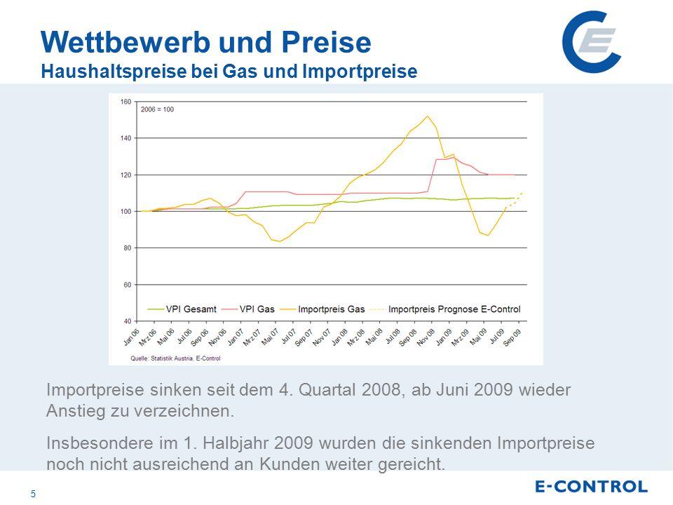 Wettbewerb und Preise Haushaltspreise bei Gas und Importpreise Importpreise sinken seit dem 4.