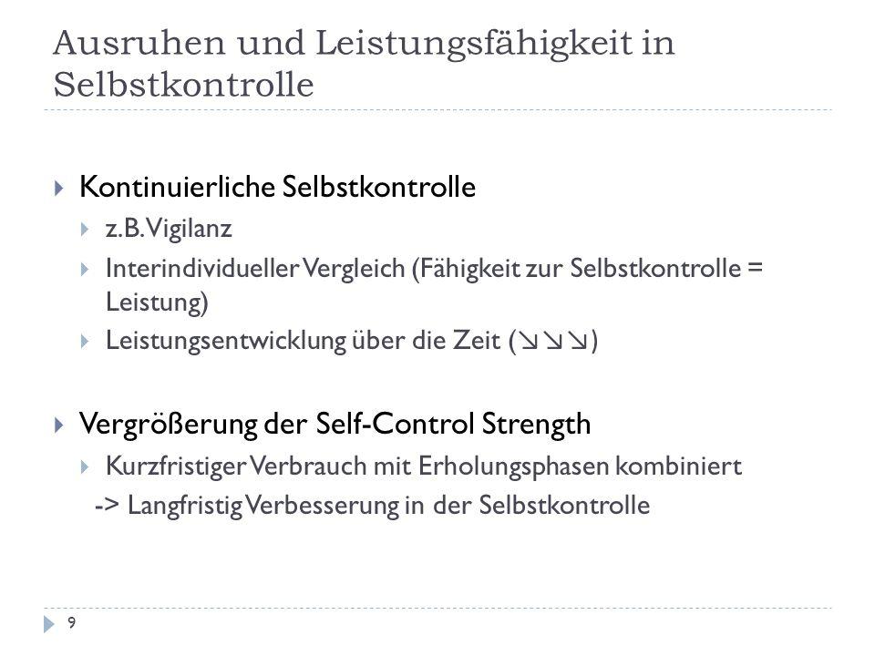 Ausruhen und Leistungsfähigkeit in Selbstkontrolle  Kontinuierliche Selbstkontrolle  z.B.