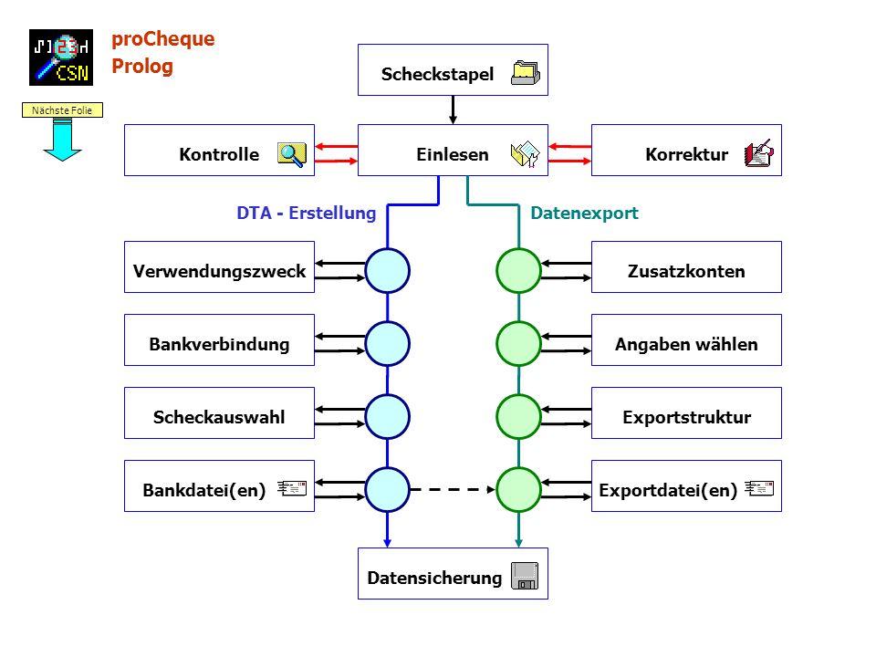 proCheque Scheckstapel KontrolleEinlesen VerwendungszweckZusatzkonten Prolog Nächste Folie Korrektur BankverbindungAngaben wählen ScheckauswahlExportstruktur Bankdatei(en) Datensicherung Exportdatei(en) DTA - ErstellungDatenexport
