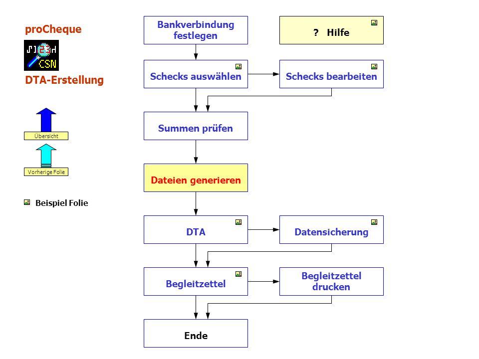 proCheque DTA-Erstellung Bankverbindung festlegen Summen prüfen Dateien generieren DTA Schecks bearbeitenSchecks auswählen Datensicherung Begleitzettel Begleitzettel drucken Ende Vorherige Folie Übersicht .