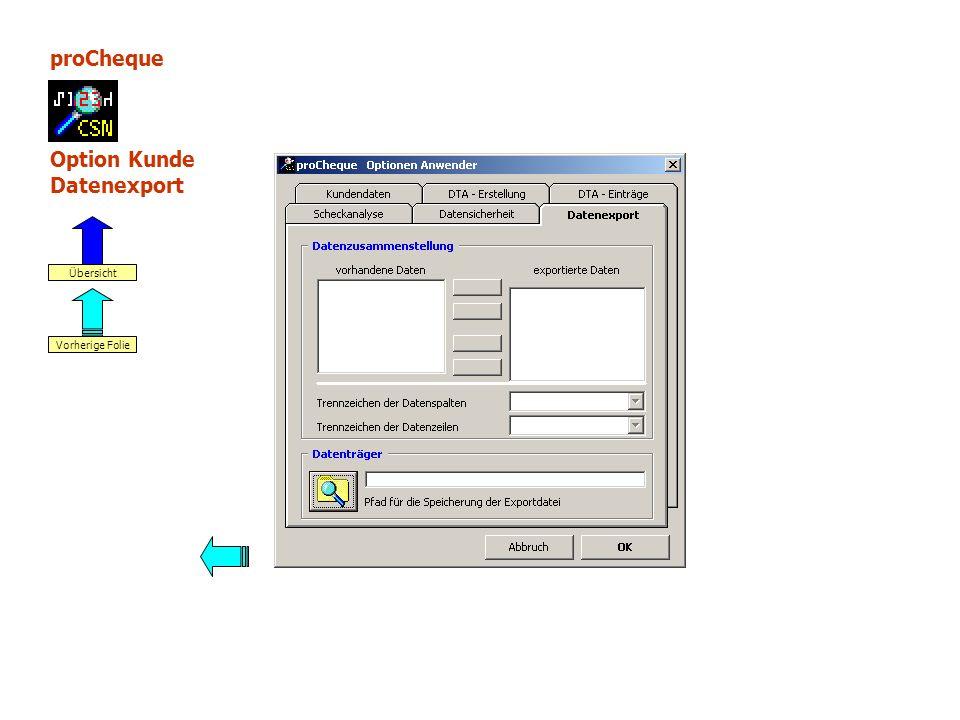 proCheque Option Kunde Datenexport Vorherige Folie Übersicht