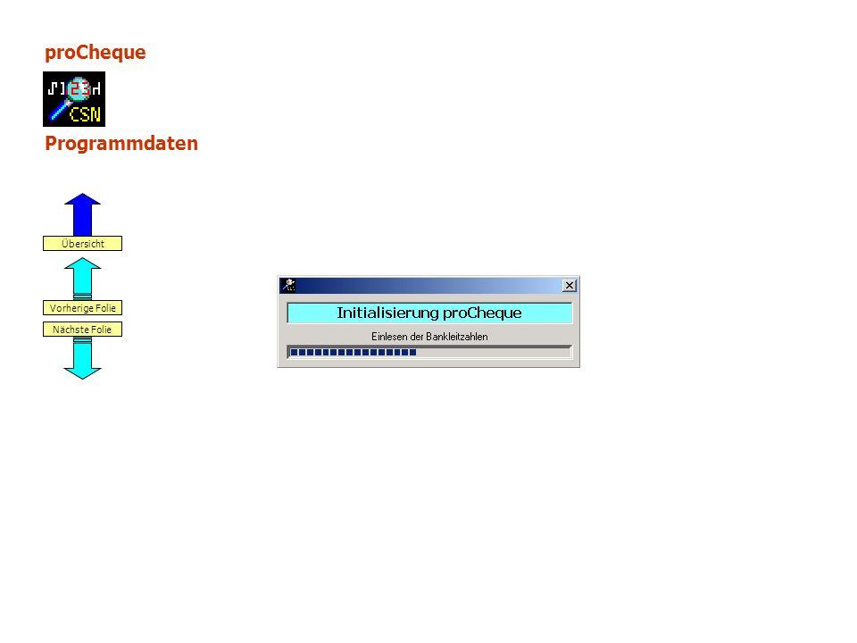 proCheque Programmdaten Nächste Folie Vorherige Folie Übersicht