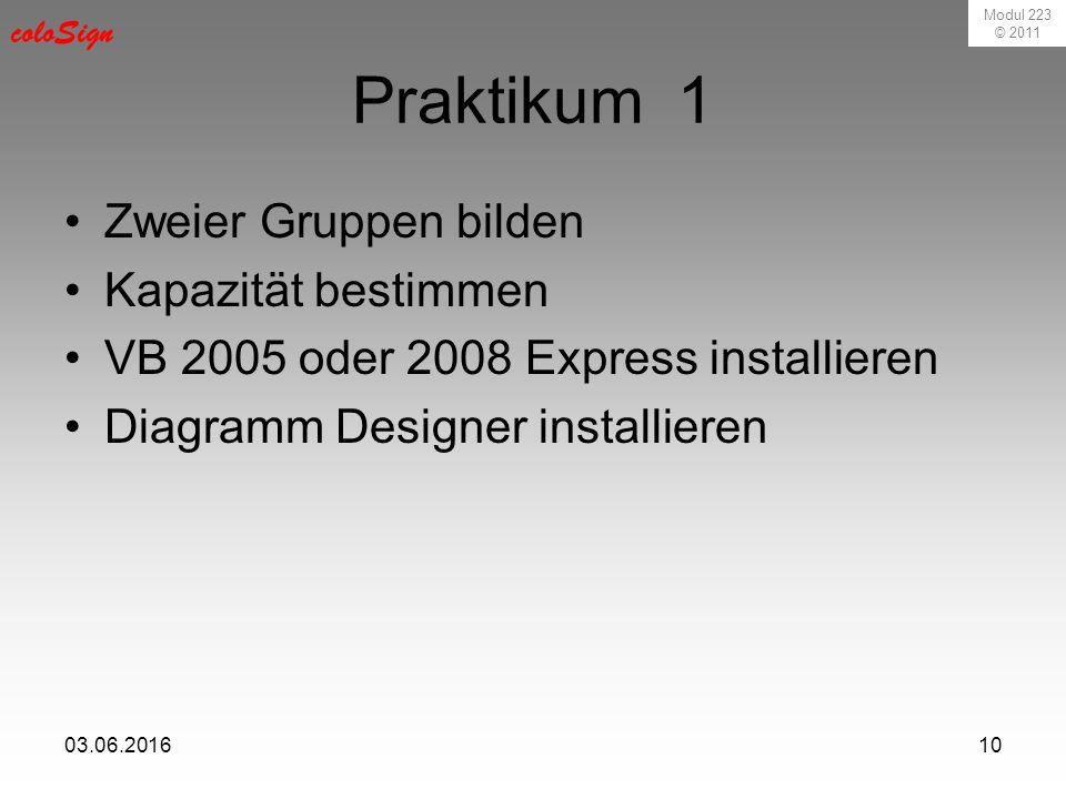 Modul 223 © 2011 coloSign 03.06.201610 Praktikum 1 Zweier Gruppen bilden Kapazität bestimmen VB 2005 oder 2008 Express installieren Diagramm Designer installieren