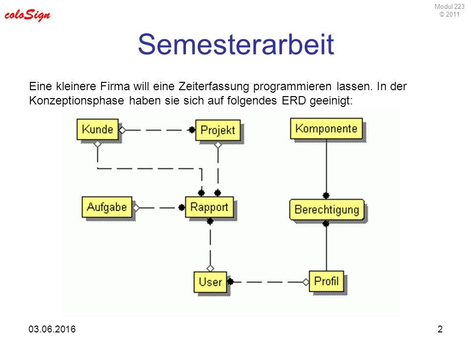 Modul 223 © 2011 coloSign 03.06.20162 Semesterarbeit Eine kleinere Firma will eine Zeiterfassung programmieren lassen. In der Konzeptionsphase haben s