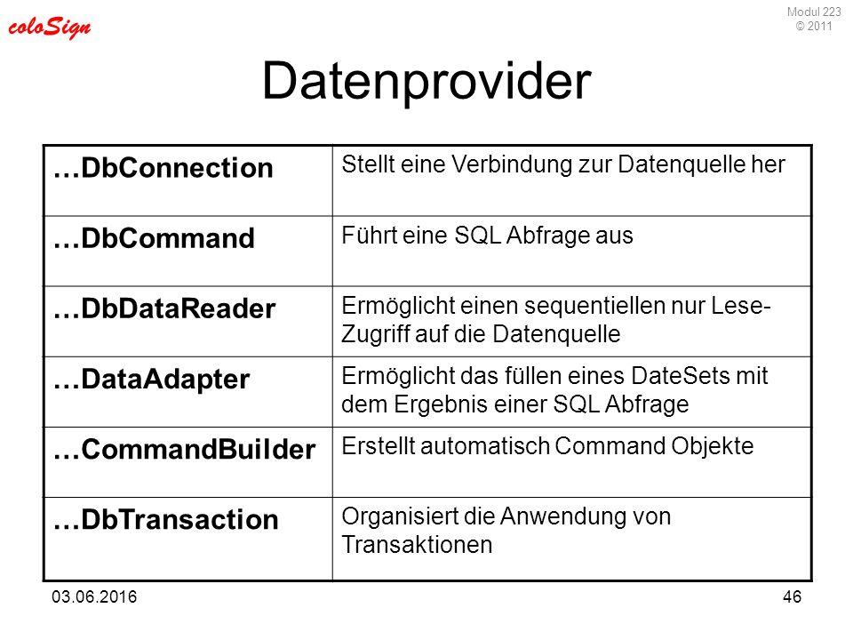 Modul 223 © 2011 coloSign 03.06.201646 Datenprovider …DbConnection Stellt eine Verbindung zur Datenquelle her …DbCommand Führt eine SQL Abfrage aus …DbDataReader Ermöglicht einen sequentiellen nur Lese- Zugriff auf die Datenquelle …DataAdapter Ermöglicht das füllen eines DateSets mit dem Ergebnis einer SQL Abfrage …CommandBuilder Erstellt automatisch Command Objekte …DbTransaction Organisiert die Anwendung von Transaktionen