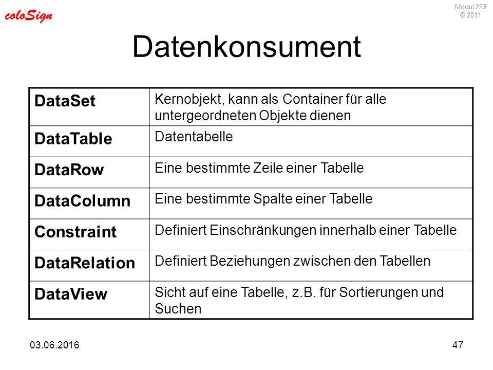 Modul 223 © 2011 coloSign 03.06.201647 Datenkonsument DataSet Kernobjekt, kann als Container für alle untergeordneten Objekte dienen DataTable Datentabelle DataRow Eine bestimmte Zeile einer Tabelle DataColumn Eine bestimmte Spalte einer Tabelle Constraint Definiert Einschränkungen innerhalb einer Tabelle DataRelation Definiert Beziehungen zwischen den Tabellen DataView Sicht auf eine Tabelle, z.B.