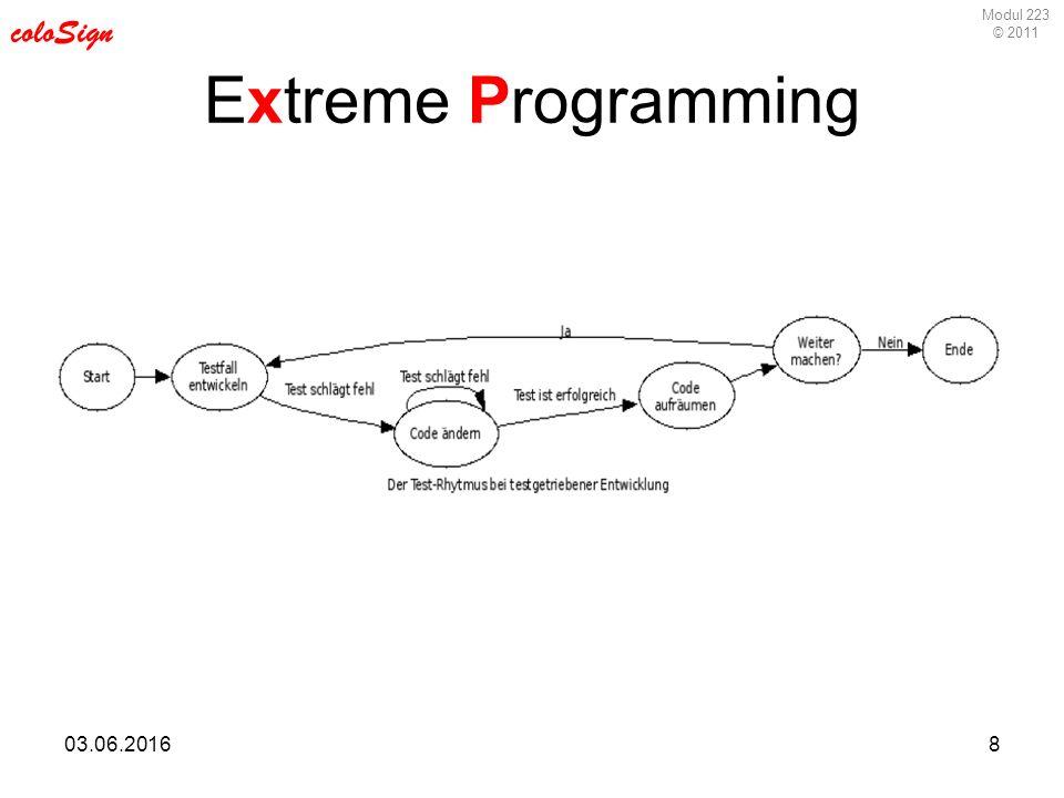 Modul 223 © 2011 coloSign 03.06.201629 Schlussfolgerung Programmieren Testen Zuhören Designentwurf