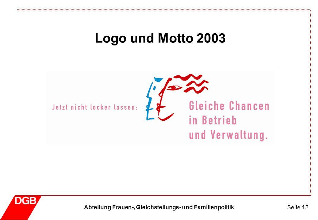 Abteilung Frauen-, Gleichstellungs- und FamilienpolitikSeite 12 Logo und Motto 2003