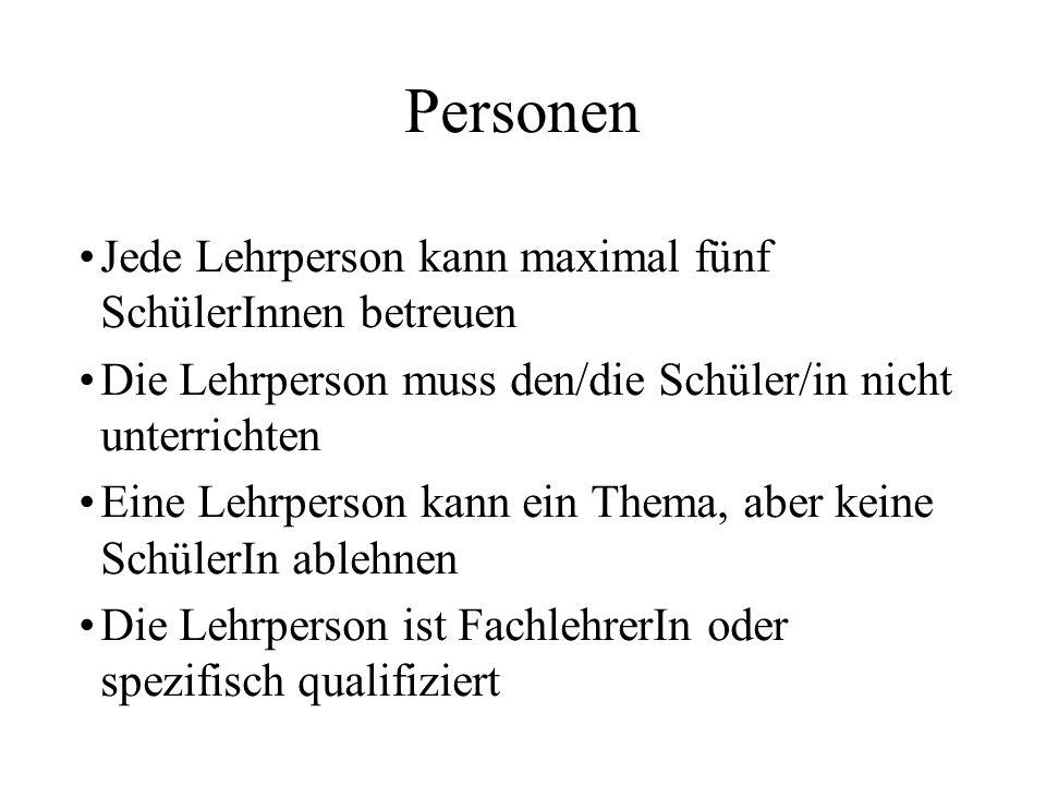 Ablauf und Termine 7.Klasse 1.