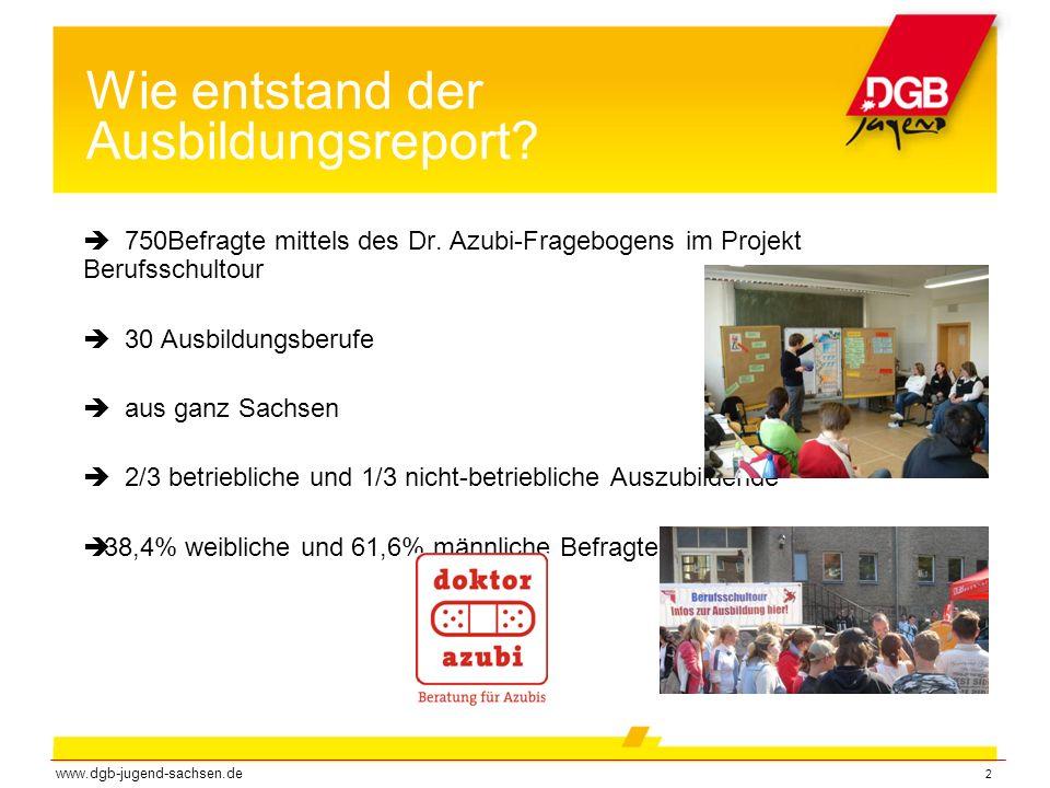 3 Ausbildungsbedingungen: Ausbildungszeiten  1/4 aller Azubis arbeiten regelmäßig mehr als 40 h www.dgb-jugend-sachsen.de
