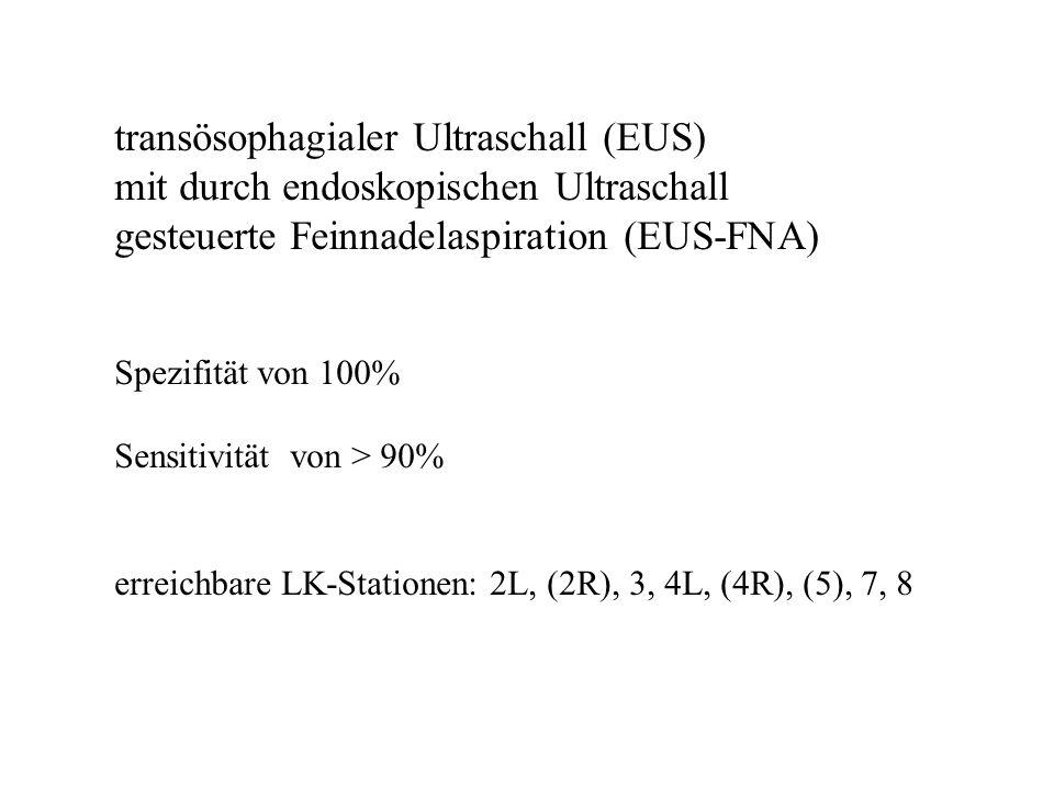 transösophagialer Ultraschall (EUS) mit durch endoskopischen Ultraschall gesteuerte Feinnadelaspiration (EUS-FNA) Spezifität von 100% Sensitivität von