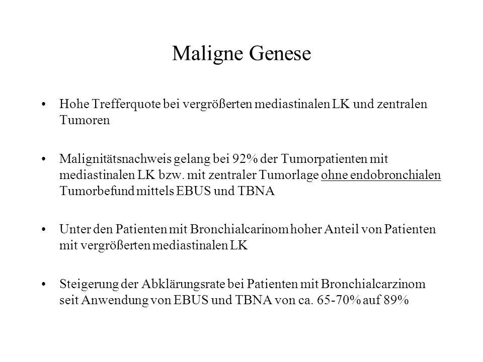 Maligne Genese Hohe Trefferquote bei vergrößerten mediastinalen LK und zentralen Tumoren Malignitätsnachweis gelang bei 92% der Tumorpatienten mit med