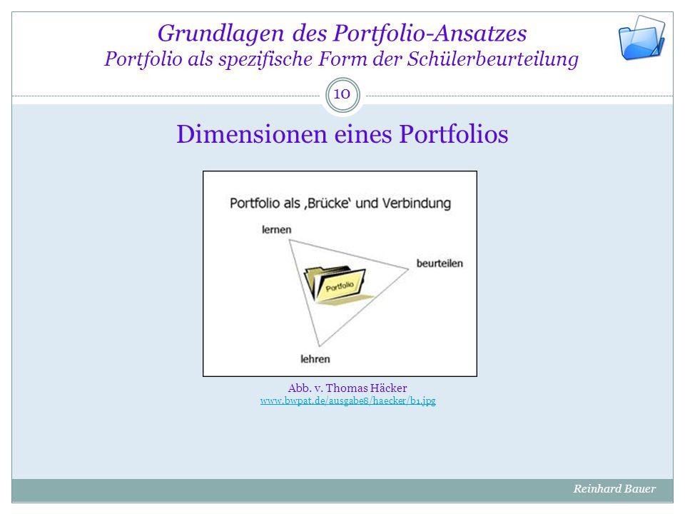 Grundlagen des Portfolio-Ansatzes Portfolio als spezifische Form der Schülerbeurteilung Dimensionen eines Portfolios Reinhard Bauer 10 Abb. v. Thomas