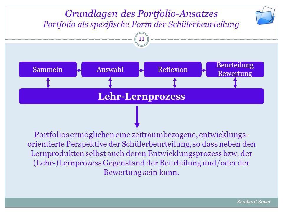 Grundlagen des Portfolio-Ansatzes Portfolio als spezifische Form der Schülerbeurteilung Reinhard Bauer 11 SammelnAuswahlReflexion Beurteilung Bewertun