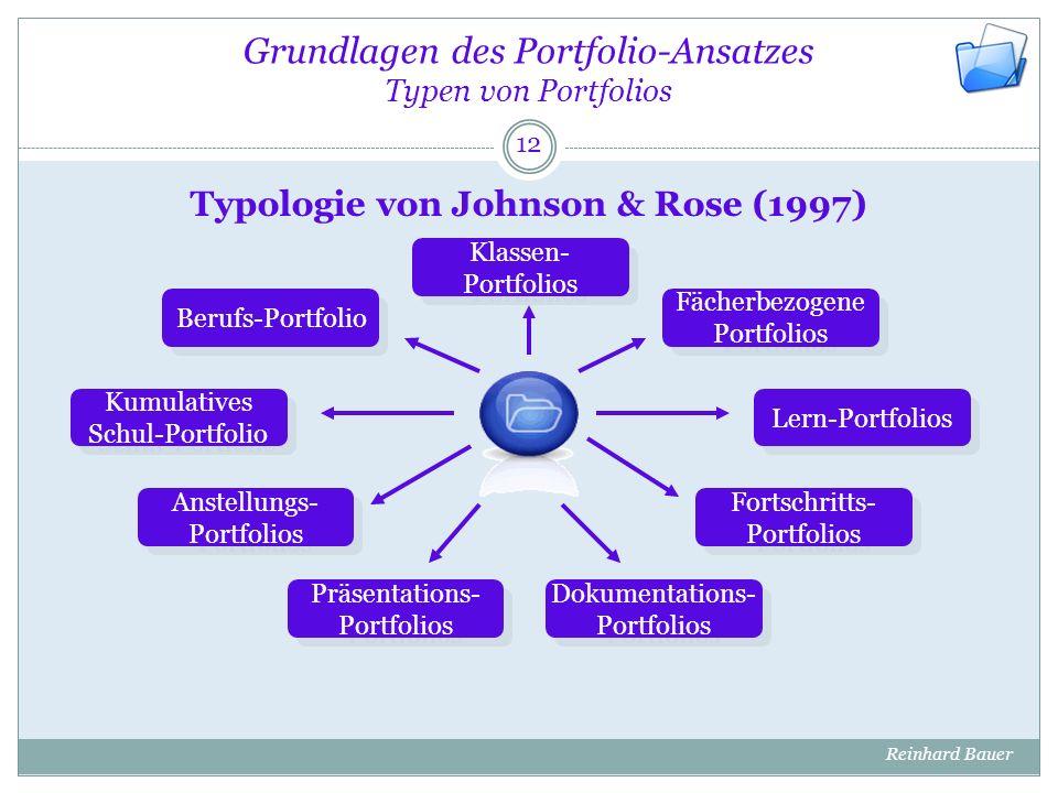 Grundlagen des Portfolio-Ansatzes Typen von Portfolios Typologie von Johnson & Rose (1997) 12 Reinhard Bauer Fächerbezogene Portfolios Fächerbezogene