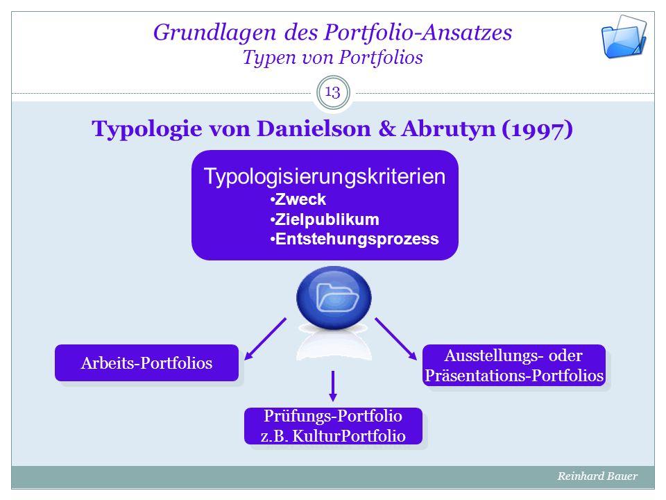 Typologisierungskriterien Zweck Zielpublikum Entstehungsprozess Grundlagen des Portfolio-Ansatzes Typen von Portfolios Typologie von Danielson & Abrut