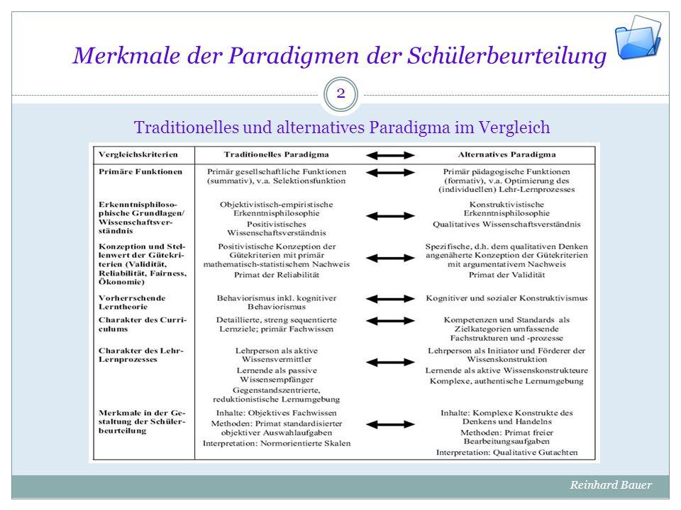Merkmale der Paradigmen der Schülerbeurteilung Entwicklung vom traditionellen zum alternativen Paradigma 3 aktivere Rolle der Lernenden Lernenden als aktive Konstrukteure des eigenen Wissens, Selbstverantwortung der Lernenden für das eigene Lernen verstärkte Prozessorientierung prozessorientierte, komplexe Konstrukte wie z.B.
