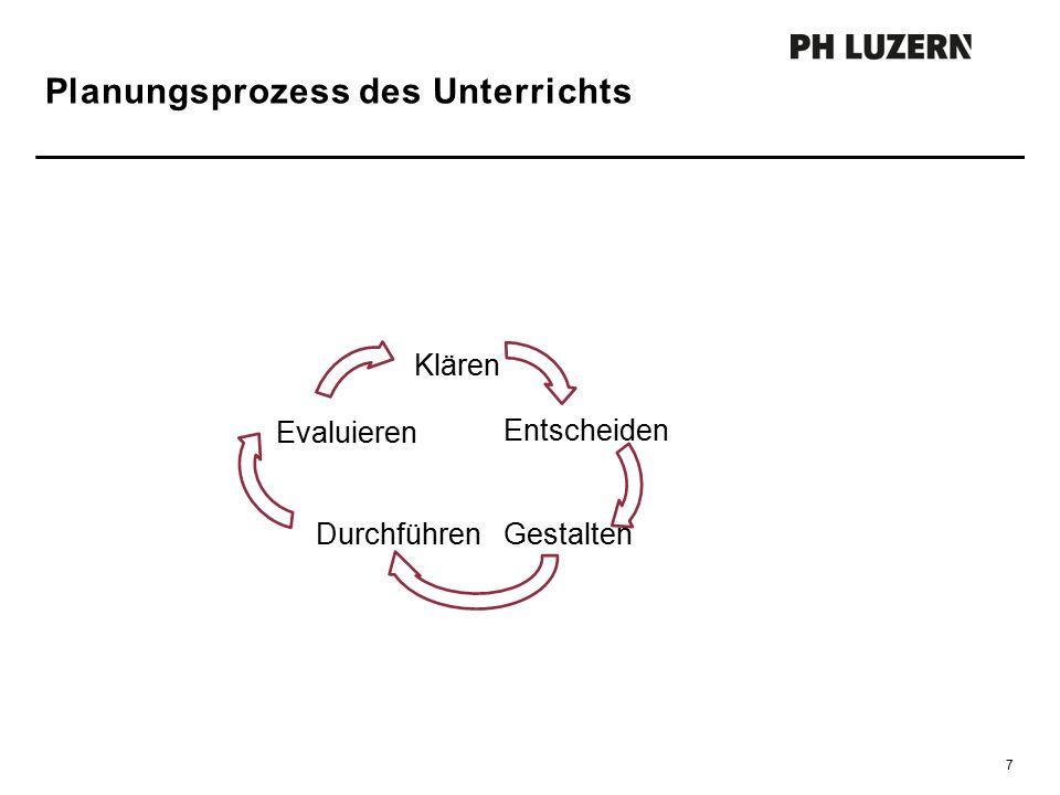 Planungsprozess des Unterrichts Klären Entscheiden GestaltenDurchführen Evaluieren 7