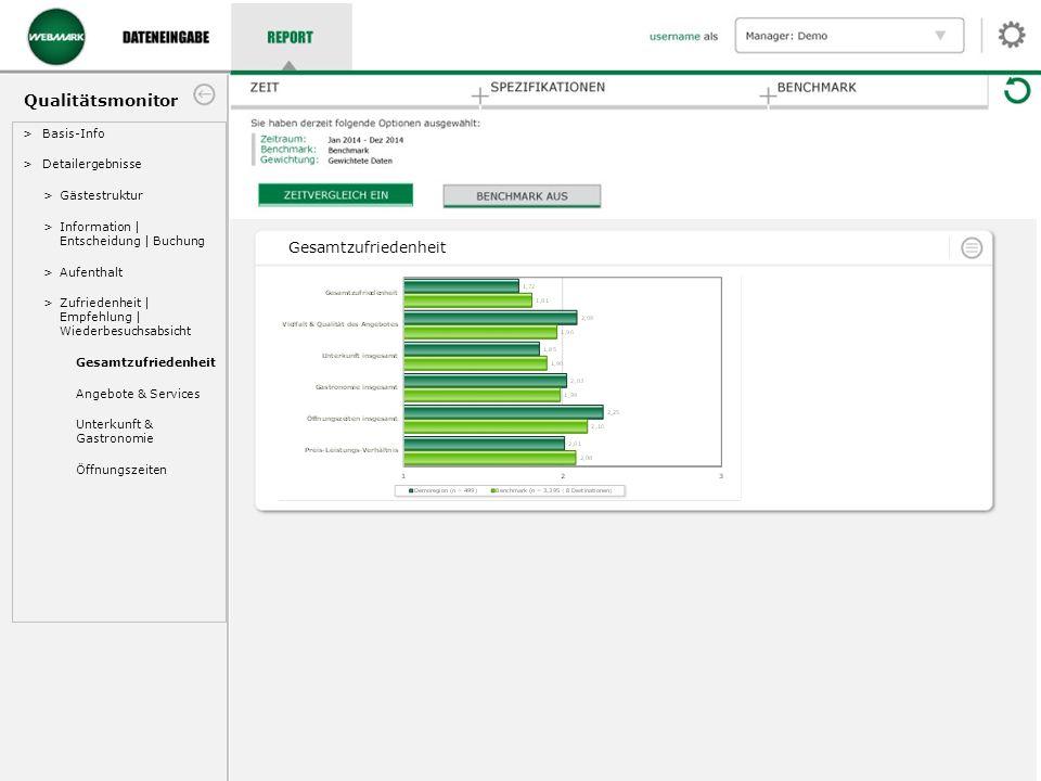 >Basis-Info >Detailergebnisse >Gästestruktur >Information | Entscheidung | Buchung >Aufenthalt >Zufriedenheit | Empfehlung | Wiederbesuchsabsicht Gesa