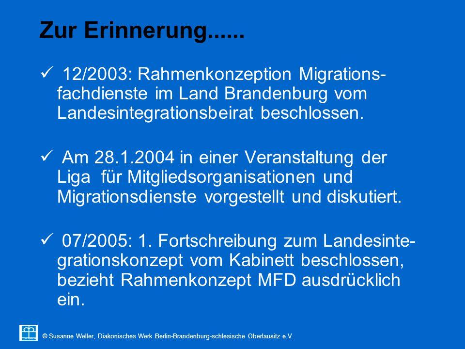 © Susanne Weller, Diakonisches Werk Berlin-Brandenburg-schlesische Oberlausitz e.V. Zur Erinnerung...... 12/2003: Rahmenkonzeption Migrations- fachdie