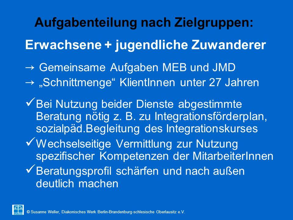 © Susanne Weller, Diakonisches Werk Berlin-Brandenburg-schlesische Oberlausitz e.V. Aufgabenteilung nach Zielgruppen: Erwachsene + jugendliche Zuwande
