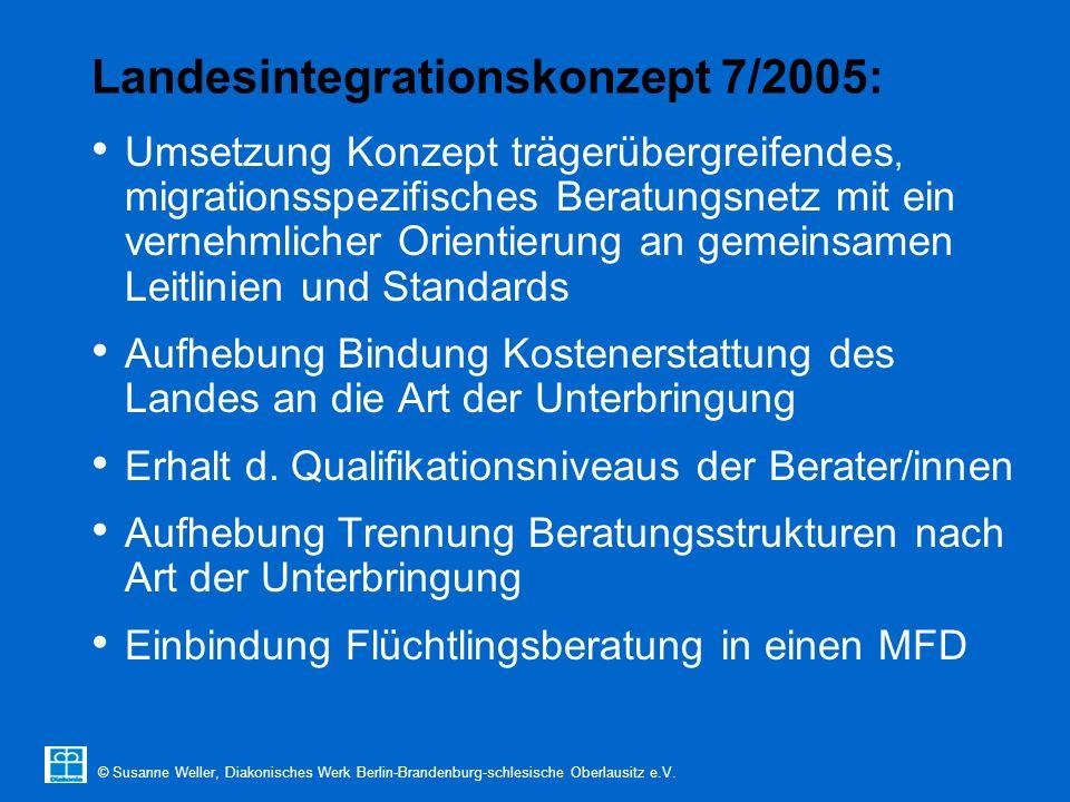© Susanne Weller, Diakonisches Werk Berlin-Brandenburg-schlesische Oberlausitz e.V. Landesintegrationskonzept 7/2005: Umsetzung Konzept trägerübergrei