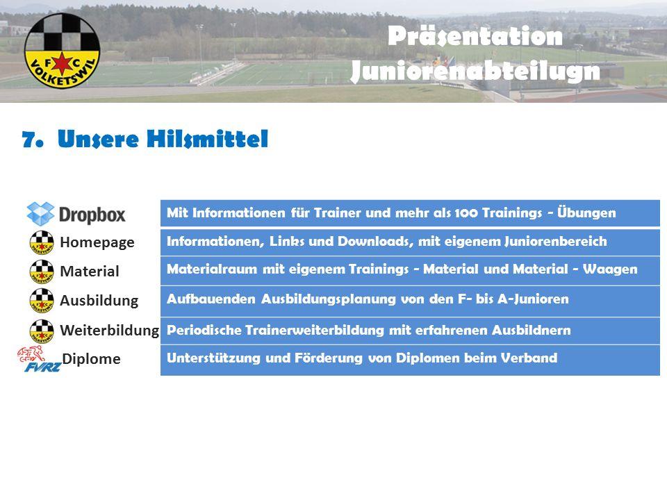7. Unsere Hilsmittel Homepage Material Ausbildung Weiterbildung Diplome Mit Informationen für Trainer und mehr als 100 Trainings - Übungen Information